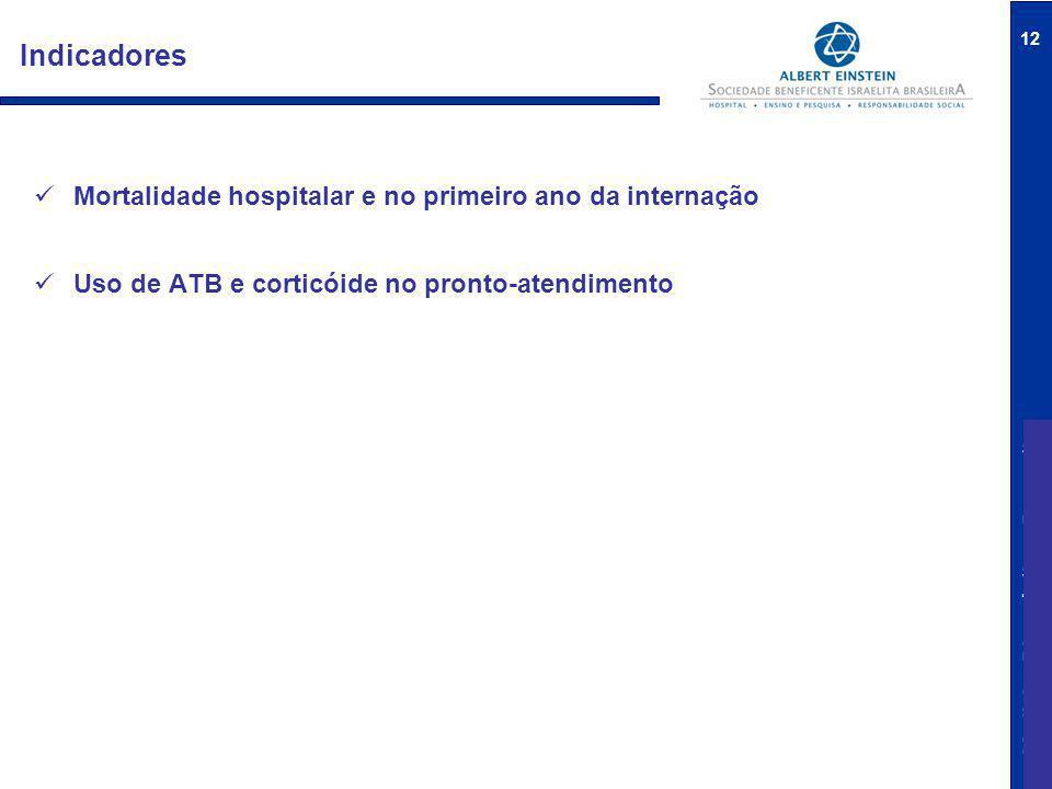 Medicina Diagnóstica e Preventiva 12 Indicadores Mortalidade hospitalar e no primeiro ano da internação Uso de ATB e corticóide no pronto-atendimento