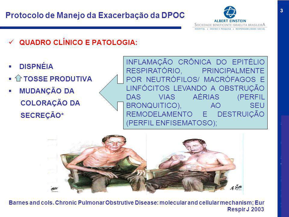 Medicina Diagnóstica e Preventiva 3 Protocolo de Manejo da Exacerbação da DPOC QUADRO CLÍNICO E PATOLOGIA:  DISPNÉIA  TOSSE PRODUTIVA  MUDANÇÃO DA COLORAÇÃO DA SECREÇÃO* Barnes and cols.
