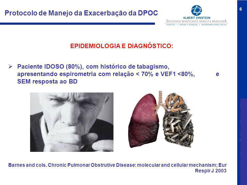 6 Protocolo de Manejo da Exacerbação da DPOC EPIDEMIOLOGIA E DIAGNÓSTICO:  Paciente IDOSO (80%), com histórico de tabagismo, apresentando espirometria com relação < 70% e VEF1 <80%, e SEM resposta ao BD Barnes and cols.