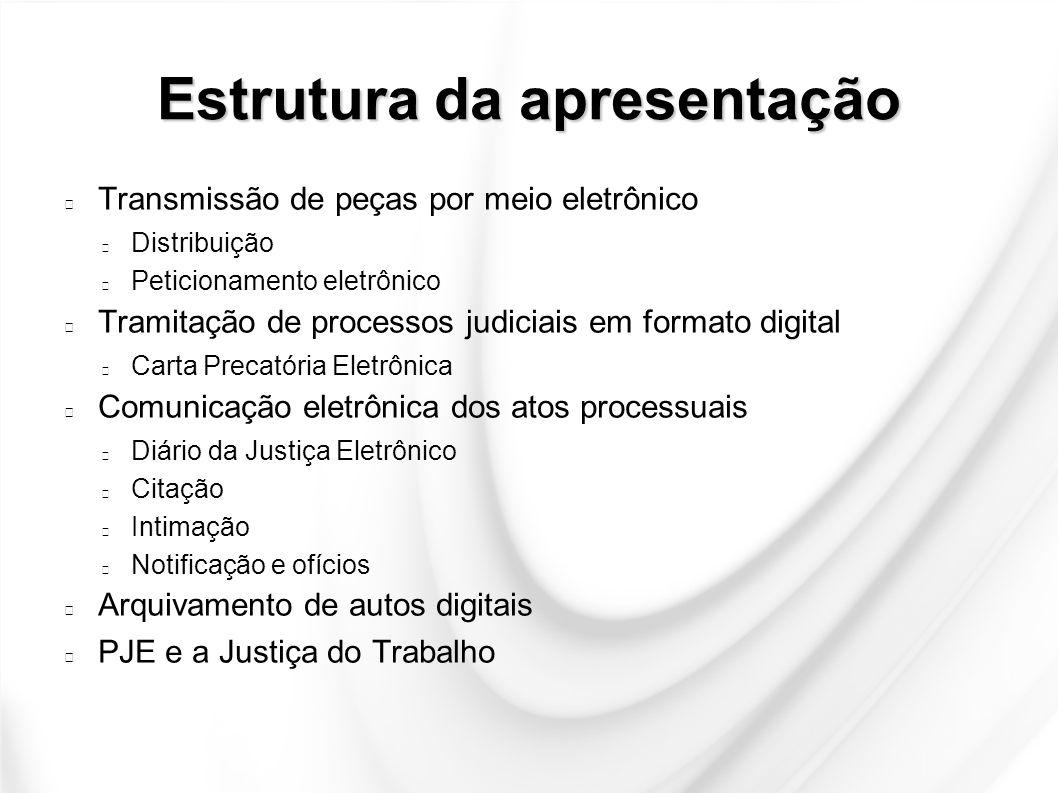 Estrutura da apresentação Transmissão de peças por meio eletrônico Distribuição Peticionamento eletrônico Tramitação de processos judiciais em formato