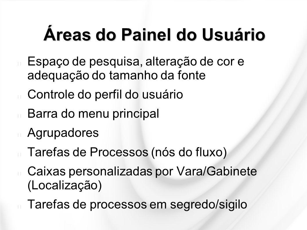 Áreas do Painel do Usuário Espaço de pesquisa, alteração de cor e adequação do tamanho da fonte Controle do perfil do usuário Barra do menu principal