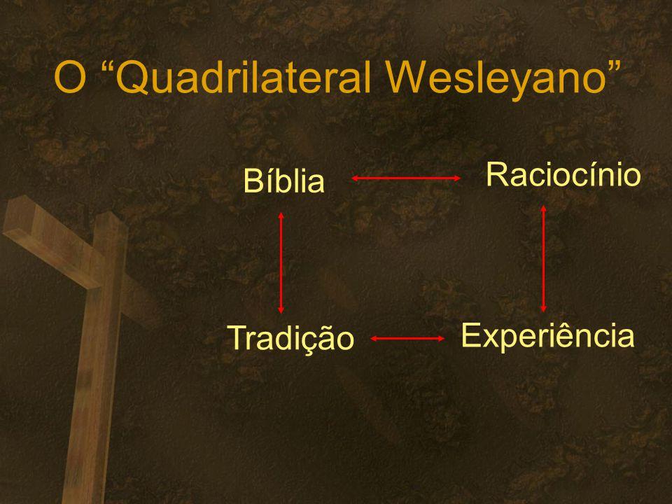 O Quadrilateral Wesleyano Bíblia Raciocínio Tradição Experiência