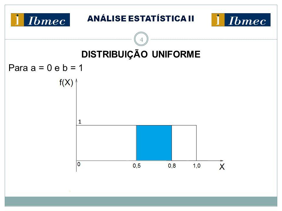 4 DISTRIBUIÇÃO UNIFORME Para a = 0 e b = 1