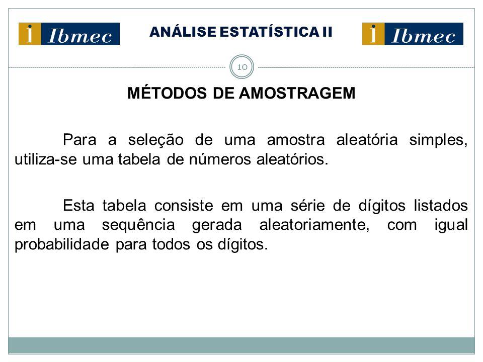 ANÁLISE ESTATÍSTICA II 10 MÉTODOS DE AMOSTRAGEM Para a seleção de uma amostra aleatória simples, utiliza-se uma tabela de números aleatórios. Esta tab