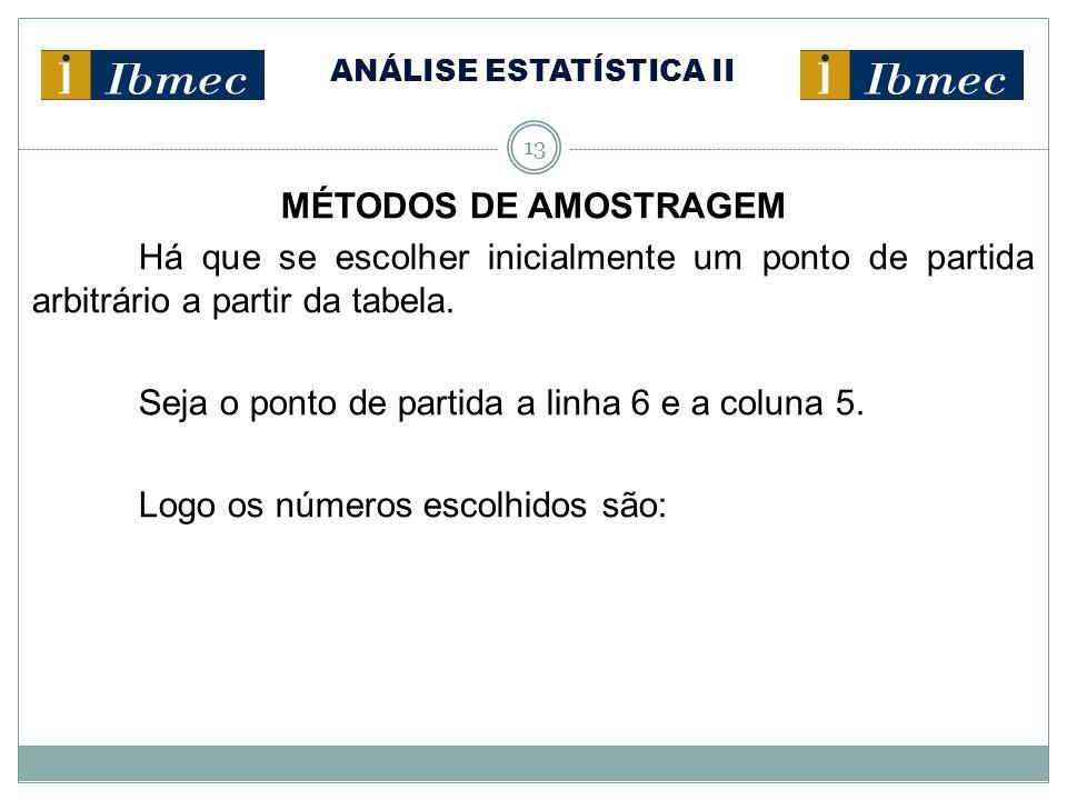 ANÁLISE ESTATÍSTICA II 13 MÉTODOS DE AMOSTRAGEM Há que se escolher inicialmente um ponto de partida arbitrário a partir da tabela. Seja o ponto de par