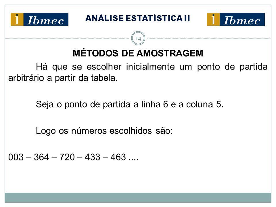ANÁLISE ESTATÍSTICA II 14 MÉTODOS DE AMOSTRAGEM Há que se escolher inicialmente um ponto de partida arbitrário a partir da tabela. Seja o ponto de par