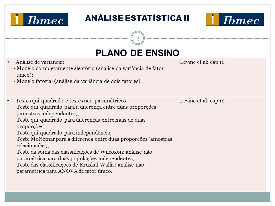 ANÁLISE ESTATÍSTICA II 3 PLANO DE ENSINO Análise de variância: - Modelo completamente aleatório (análise da variância de fator único); - Modelo fatori