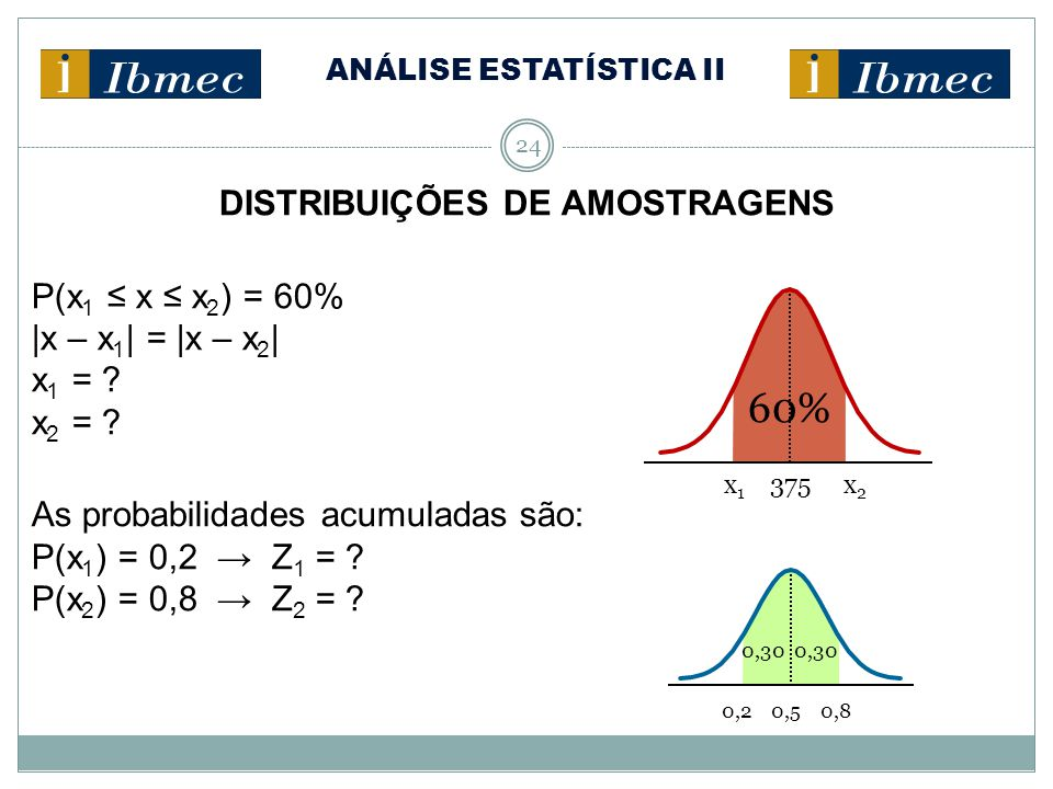 ANÁLISE ESTATÍSTICA II 24 DISTRIBUIÇÕES DE AMOSTRAGENS P(x 1 ≤ x ≤ x 2 ) = 60% |x – x 1 | = |x – x 2 | x 1 = ? x 2 = ? As probabilidades acumuladas sã