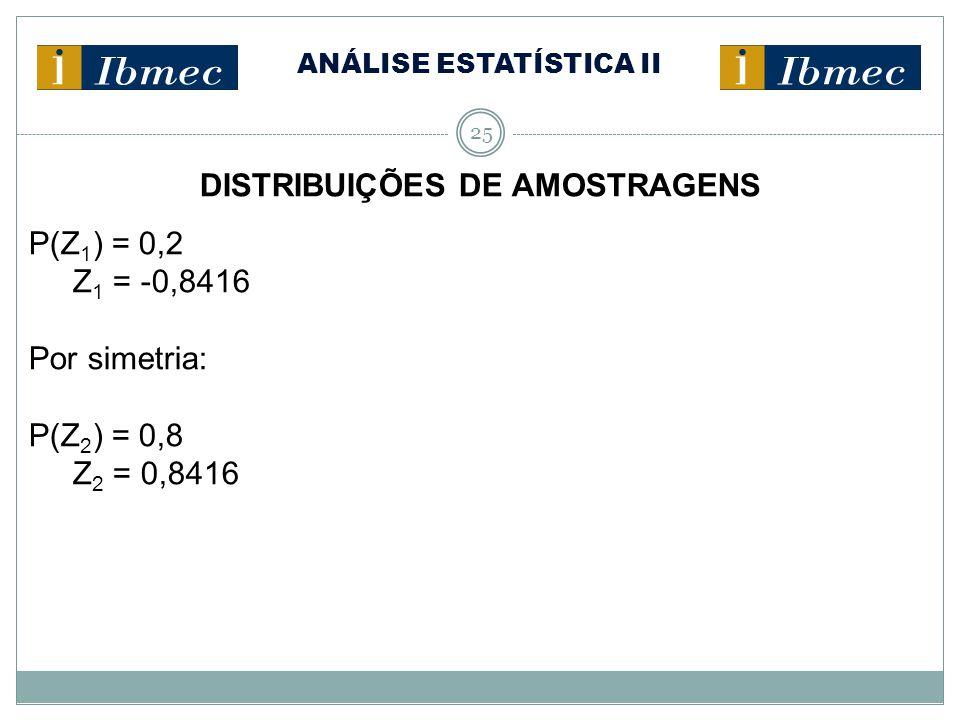 ANÁLISE ESTATÍSTICA II 25 DISTRIBUIÇÕES DE AMOSTRAGENS P(Z 1 ) = 0,2 Z 1 = -0,8416 Por simetria: P(Z 2 ) = 0,8 Z 2 = 0,8416