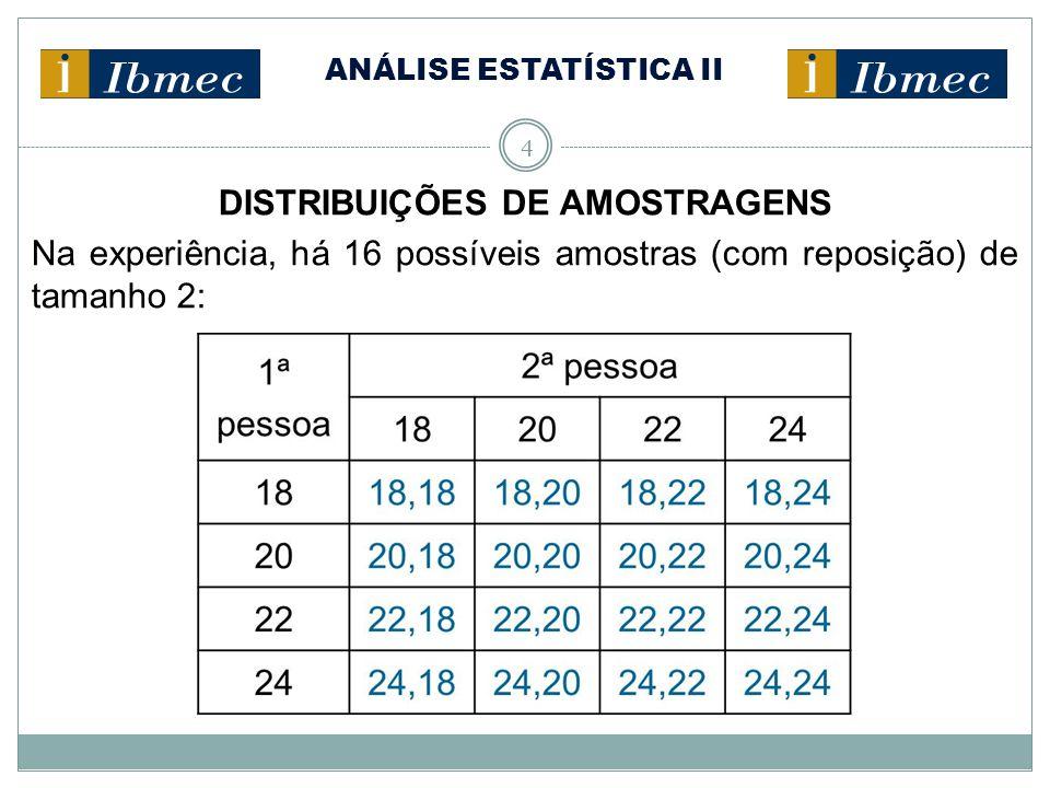 ANÁLISE ESTATÍSTICA II 15 DISTRIBUIÇÕES DE AMOSTRAGENS 2.