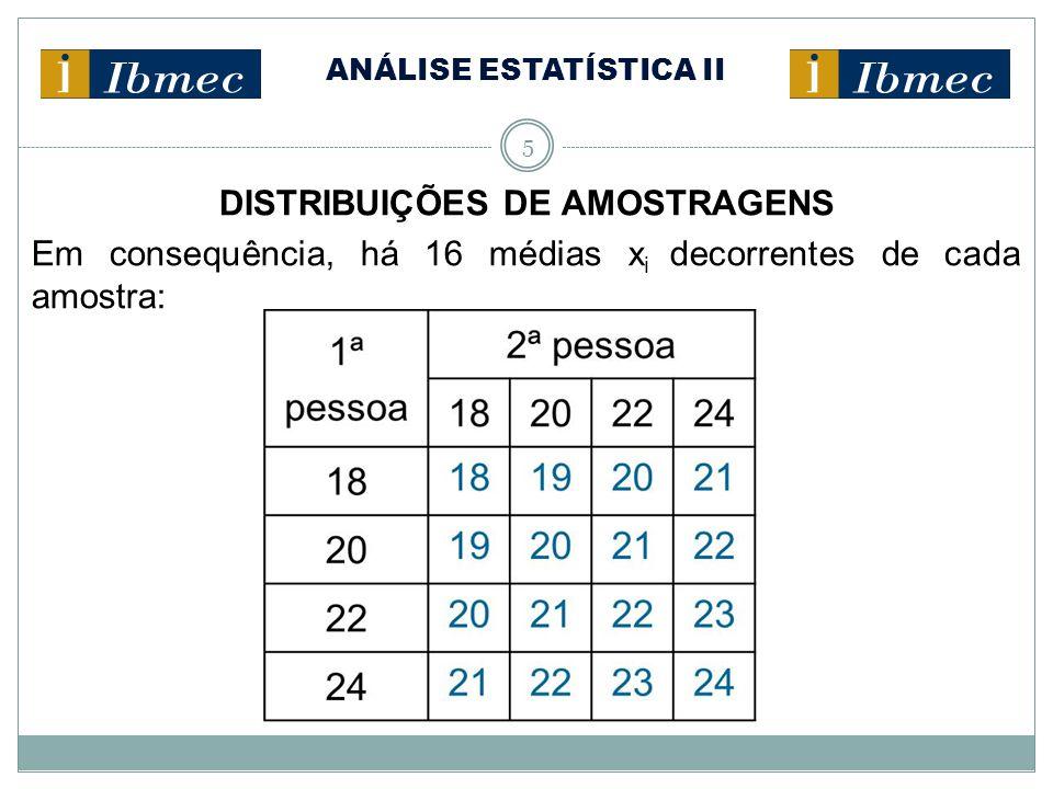 ANÁLISE ESTATÍSTICA II 16 DISTRIBUIÇÕES DE AMOSTRAGENS Valor de Z para a Distribuição de Amostragens da Média Aritmética: onde: x = média da amostra µ = média da população σ = desvio-padrão da população n = tamanho da amostra