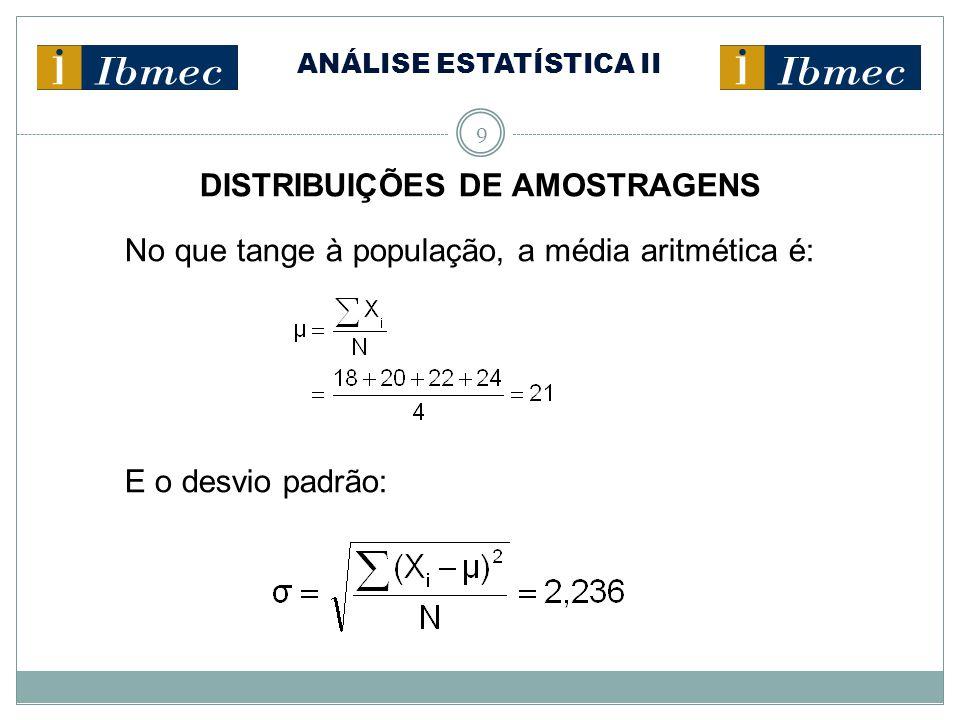 ANÁLISE ESTATÍSTICA II 10 DISTRIBUIÇÕES DE AMOSTRAGENS Estatísticas da amostra: Parâmetros da população: Uma vez que a média aritmética das 16 médias aritméticas de amostras x i é igual à média aritmética da população µ, pode-se afirmar que a média aritmética de uma amostra x é um adequado estimador da média aritmética da população e é isento de viés.