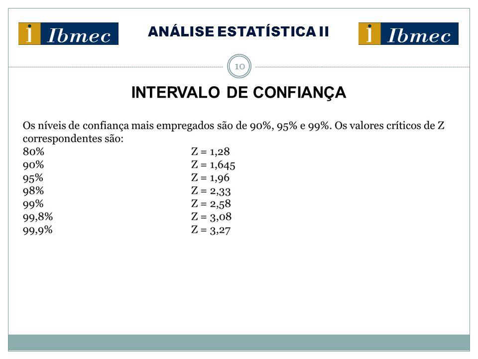 ANÁLISE ESTATÍSTICA II 10 INTERVALO DE CONFIANÇA