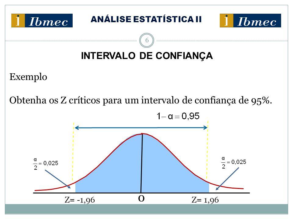 ANÁLISE ESTATÍSTICA II 6 INTERVALO DE CONFIANÇA Exemplo Obtenha os Z críticos para um intervalo de confiança de 95%. Z= -1,96Z= 1,96 0