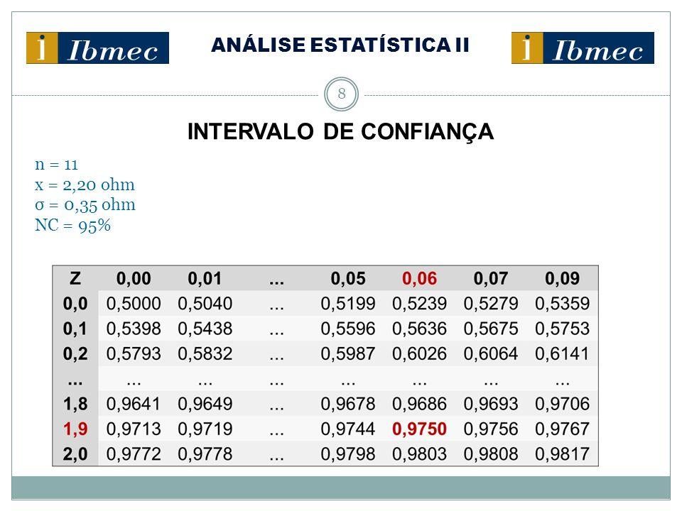 ANÁLISE ESTATÍSTICA II 8 INTERVALO DE CONFIANÇA Solução: n = 11 x = 2,20 ohm σ = 0,35 ohm NC = 95%