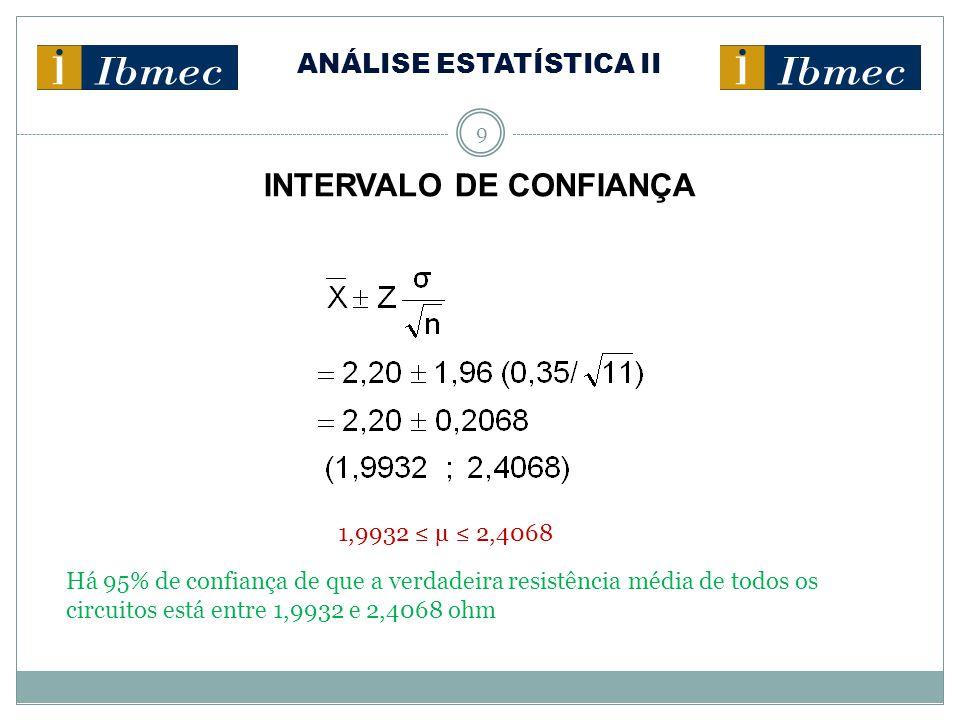 ANÁLISE ESTATÍSTICA II 9 INTERVALO DE CONFIANÇA 1,9932 ≤ µ ≤ 2,4068 Há 95% de confiança de que a verdadeira resistência média de todos os circuitos es