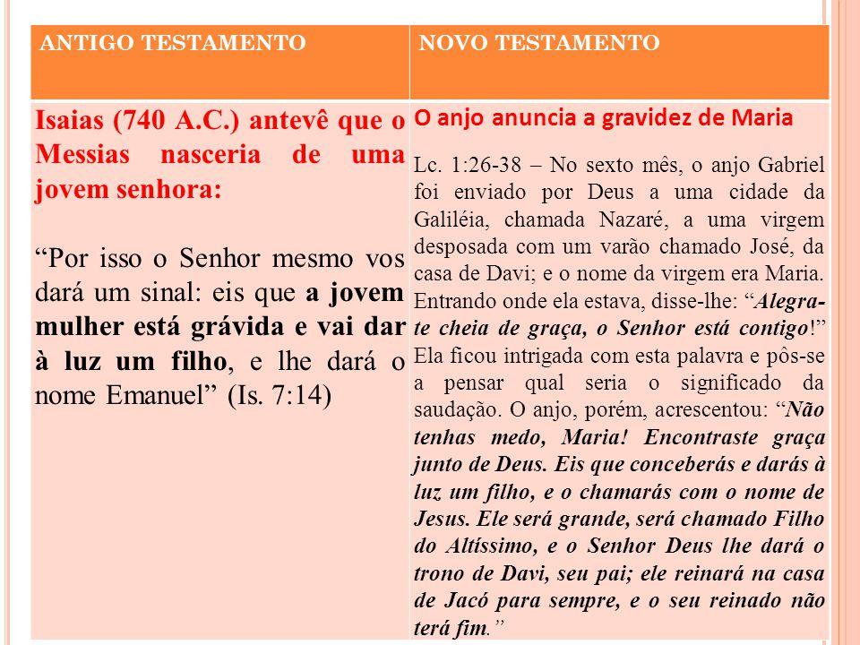 ANTIGO TESTAMENTONOVO TESTAMENTO Isaias (740 A.C.) antevê que o Messias nasceria de uma jovem senhora: Por isso o Senhor mesmo vos dará um sinal: eis que a jovem mulher está grávida e vai dar à luz um filho, e lhe dará o nome Emanuel (Is.