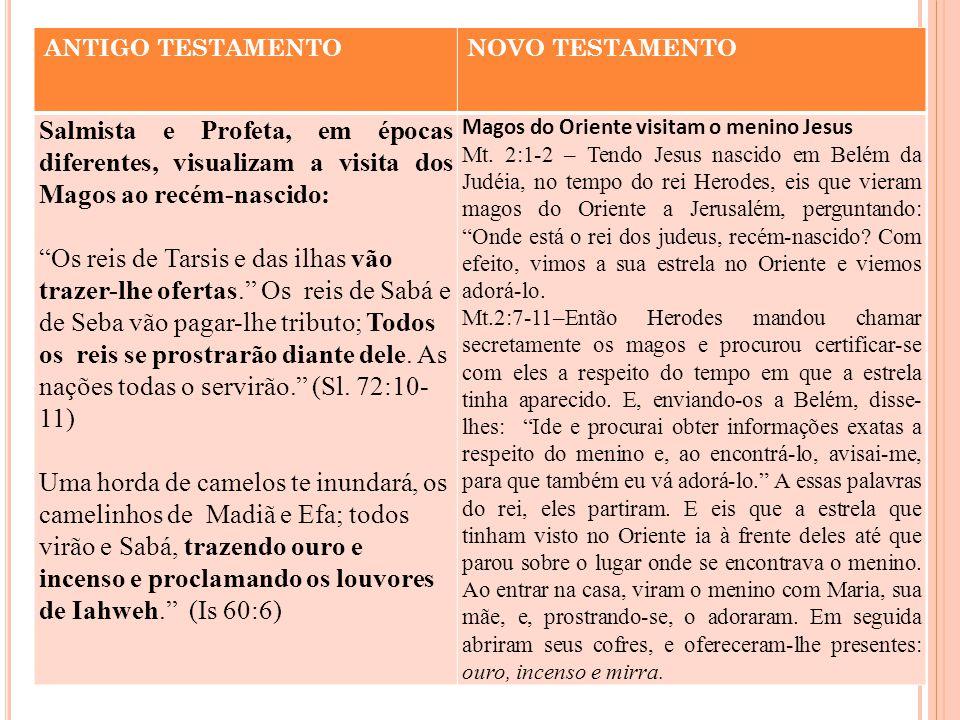 """ANTIGO TESTAMENTONOVO TESTAMENTO Salmista e Profeta, em épocas diferentes, visualizam a visita dos Magos ao recém-nascido: """"Os reis de Tarsis e das il"""