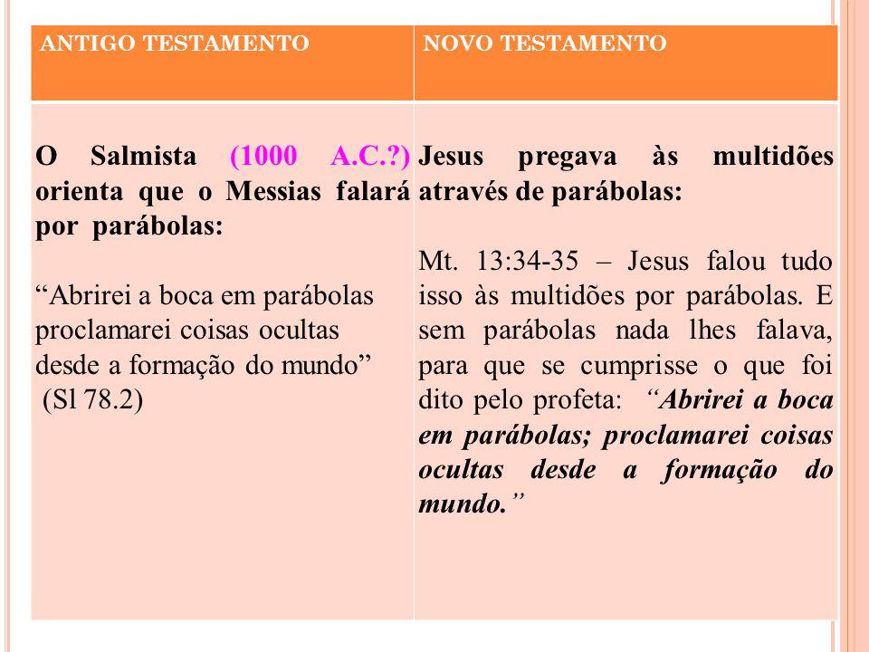 """ANTIGO TESTAMENTONOVO TESTAMENTO O Salmista (1000 A.C.?) orienta que o Messias falará por parábolas: """"Abrirei a boca em parábolas proclamarei coisas o"""