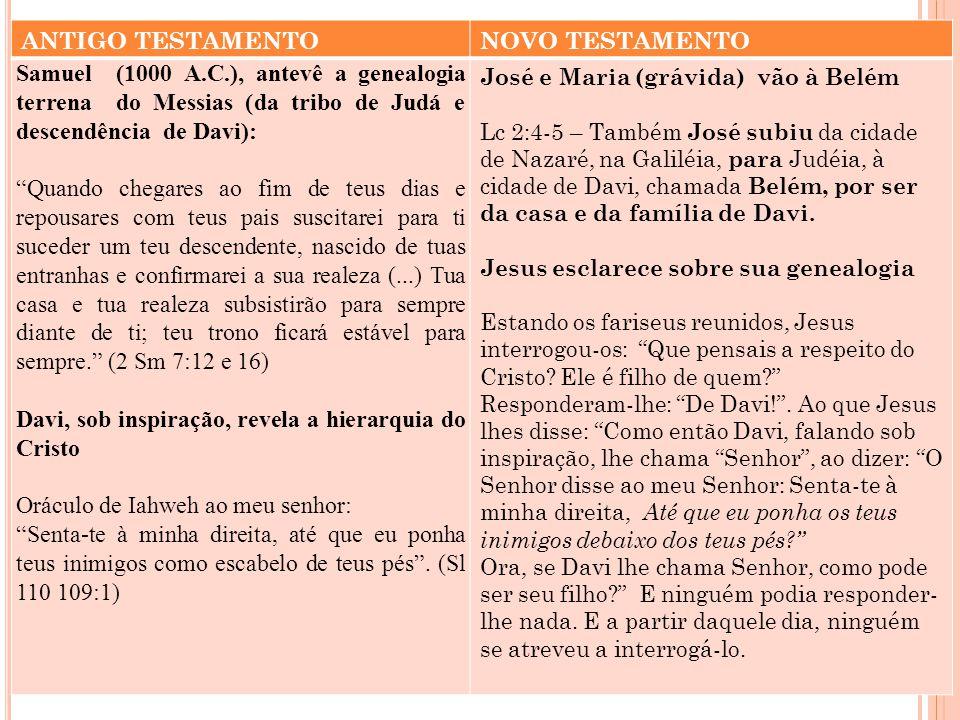 """ANTIGO TESTAMENTONOVO TESTAMENTO Samuel (1000 A.C.), antevê a genealogia terrena do Messias (da tribo de Judá e descendência de Davi): """"Quando chegare"""