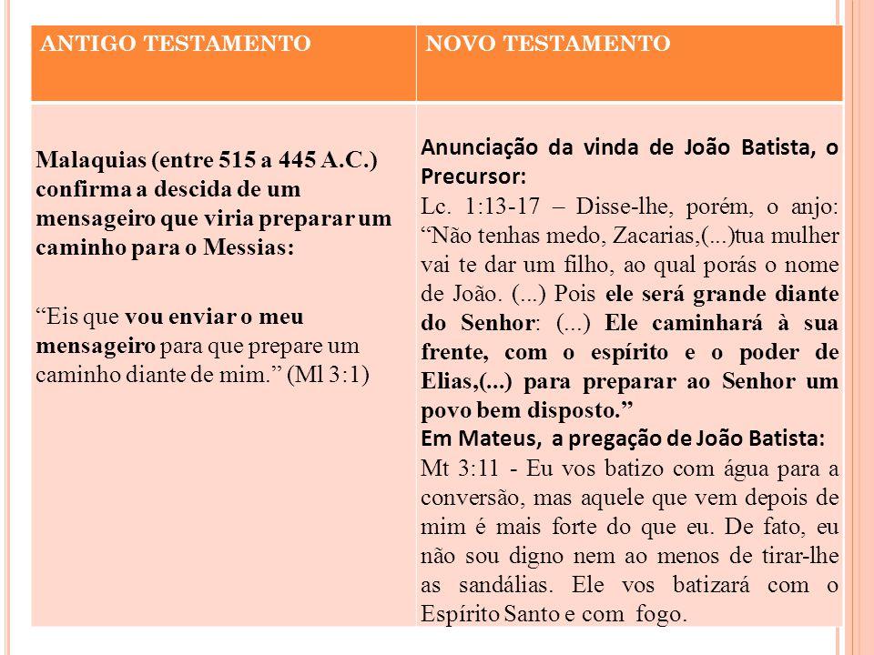 ANTIGO TESTAMENTONOVO TESTAMENTO Malaquias (entre 515 a 445 A.C.) confirma a descida de um mensageiro que viria preparar um caminho para o Messias: Eis que vou enviar o meu mensageiro para que prepare um caminho diante de mim. (Ml 3:1) Anunciação da vinda de João Batista, o Precursor: Lc.