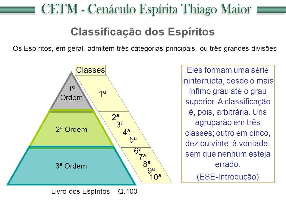 Classes 1ª Livro dos Espíritos – Q.100 Eles formam uma série ininterrupta, desde o mais ínfimo grau até o grau superior. A classificação é, pois, arbi