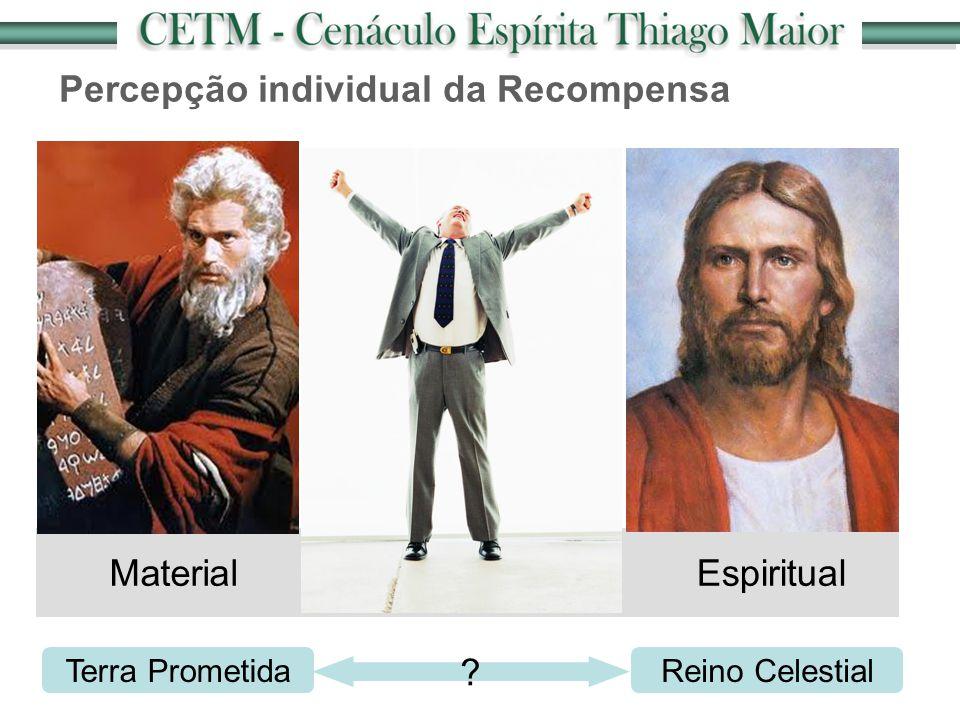 Percepção individual da Recompensa EspiritualMaterial Terra PrometidaReino Celestial ?
