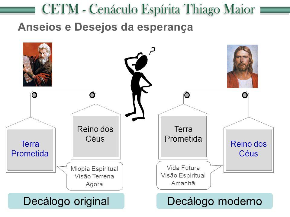 Anseios e Desejos da esperança Terra Prometida Reino dos Céus Terra Prometida Decálogo originalDecálogo moderno Miopia Espiritual Visão Terrena Agora
