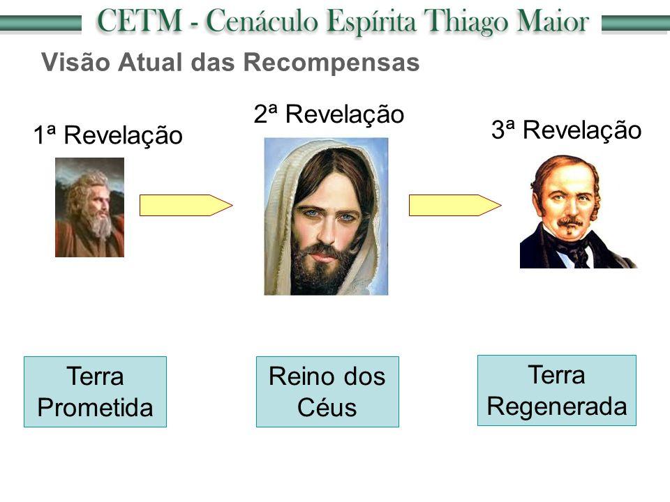 Visão Atual das Recompensas 1ª Revelação 2ª Revelação 3ª Revelação Terra Prometida Reino dos Céus Terra Regenerada