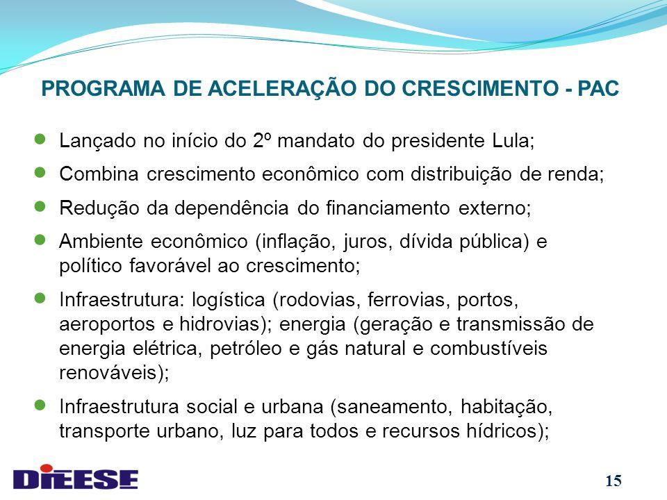 15 PROGRAMA DE ACELERAÇÃO DO CRESCIMENTO - PAC  Lançado no início do 2º mandato do presidente Lula;  Combina crescimento econômico com distribuição de renda;  Redução da dependência do financiamento externo;  Ambiente econômico (inflação, juros, dívida pública) e político favorável ao crescimento;  Infraestrutura: logística (rodovias, ferrovias, portos, aeroportos e hidrovias); energia (geração e transmissão de energia elétrica, petróleo e gás natural e combustíveis renováveis);  Infraestrutura social e urbana (saneamento, habitação, transporte urbano, luz para todos e recursos hídricos);