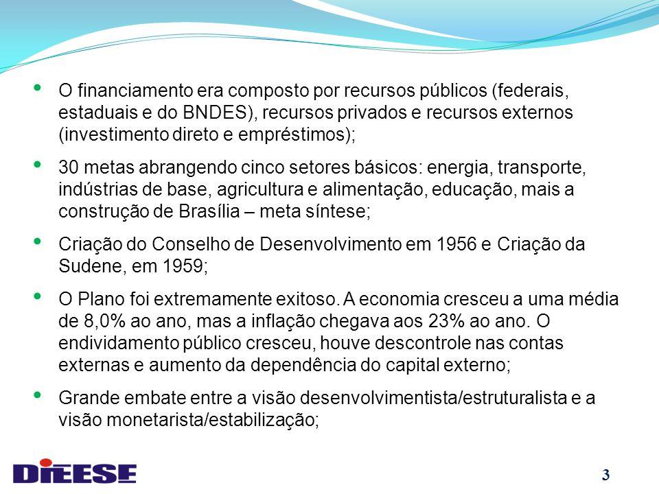 O financiamento era composto por recursos públicos (federais, estaduais e do BNDES), recursos privados e recursos externos (investimento direto e empréstimos); 30 metas abrangendo cinco setores básicos: energia, transporte, indústrias de base, agricultura e alimentação, educação, mais a construção de Brasília – meta síntese; Criação do Conselho de Desenvolvimento em 1956 e Criação da Sudene, em 1959; O Plano foi extremamente exitoso.