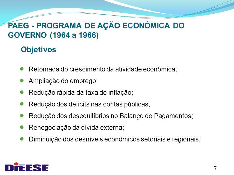 PAEG - PROGRAMA DE AÇÃO ECONÔMICA DO GOVERNO (1964 a 1966) Objetivos  Retomada do crescimento da atividade econômica;  Ampliação do emprego;  Redução rápida da taxa de inflação;  Redução dos déficits nas contas públicas;  Redução dos desequilíbrios no Balanço de Pagamentos;  Renegociação da dívida externa;  Diminuição dos desníveis econômicos setoriais e regionais; 7