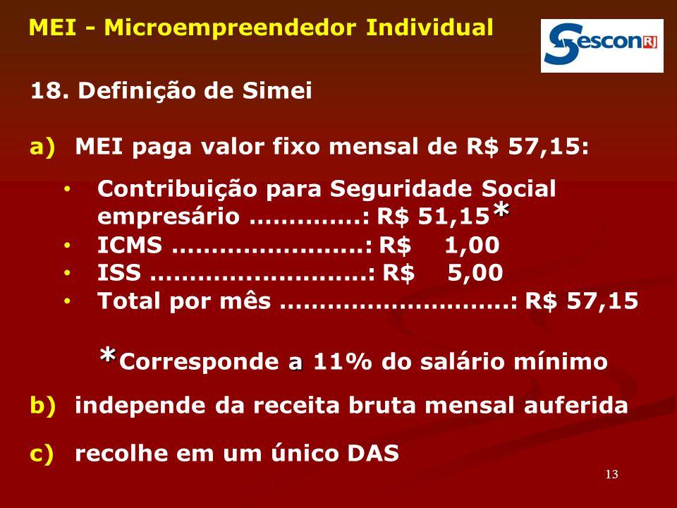 13 MEI - Microempreendedor Individual 18. Definição de Simei a)MEI paga valor fixo mensal de R$ 57,15: * Contribuição para Seguridade Social empresári