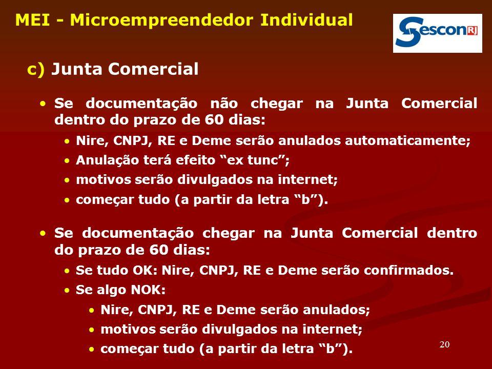 20 MEI - Microempreendedor Individual c) Junta Comercial Se documentação não chegar na Junta Comercial dentro do prazo de 60 dias: Nire, CNPJ, RE e De