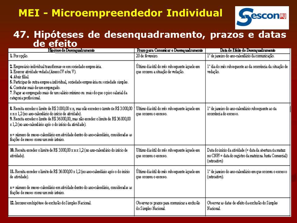 47 MEI - Microempreendedor Individual 47. Hipóteses de desenquadramento, prazos e datas de efeito