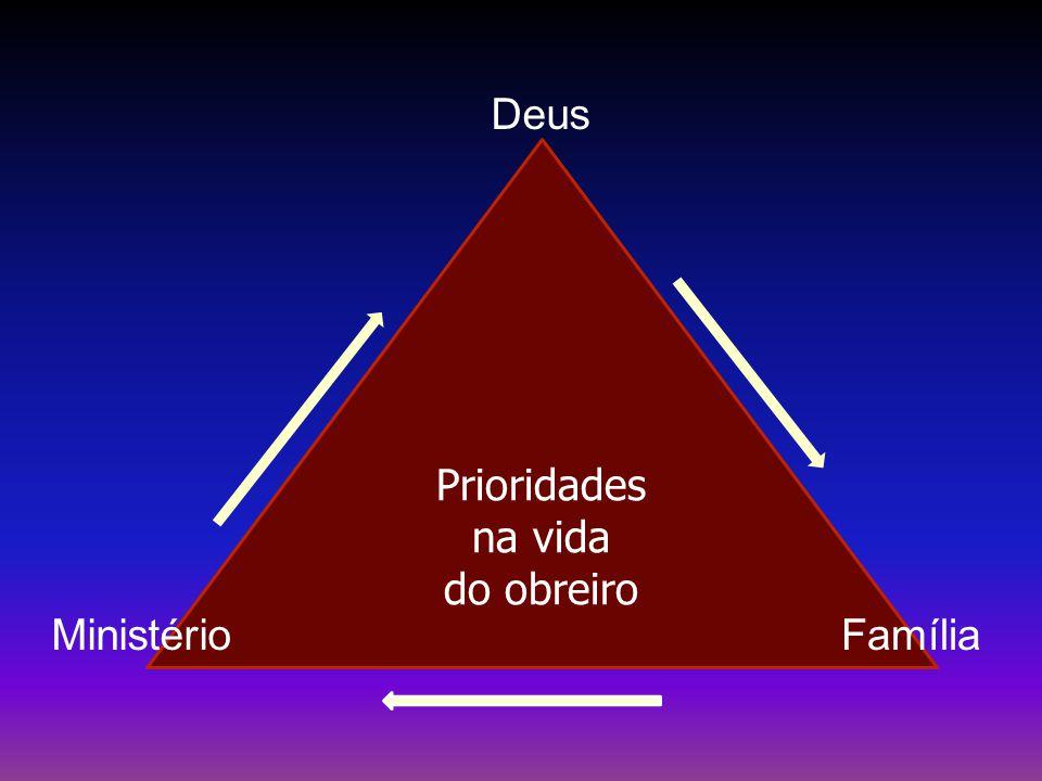 Prioridades na vida do obreiro Deus FamíliaMinistério