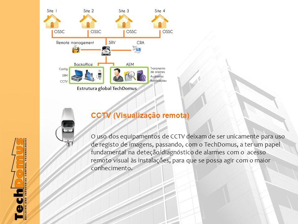 CCTV (Visualização remota) O uso dos equipamentos de CCTV deixam de ser unicamente para uso de registo de imagens, passando, com o TechDomus, a ter um papel fundamental na deteção/diagnóstico de alarmes com o acesso remoto visual às instalações, para que se possa agir com o maior conhecimento.