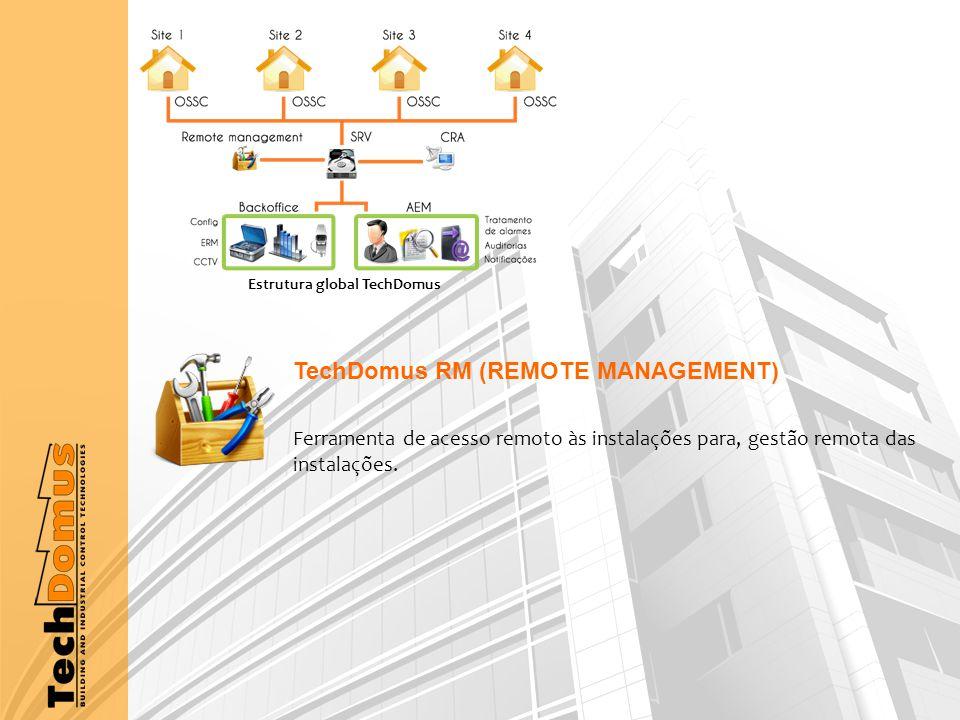 TechDomus RM (REMOTE MANAGEMENT) Ferramenta de acesso remoto às instalações para, gestão remota das instalações.