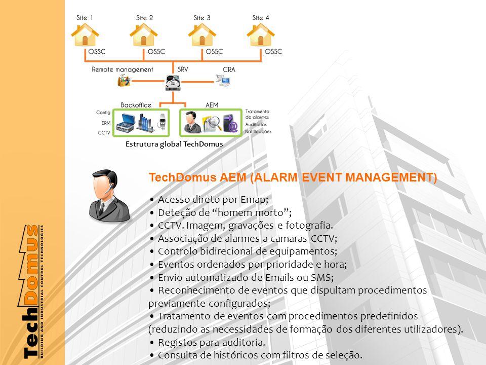 TechDomus AEM (ALARM EVENT MANAGEMENT) Acesso direto por Emap; Deteção de homem morto ; CCTV.