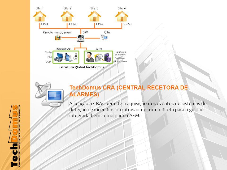 TechDomus CRA (CENTRAL RECETORA DE ALARMES) A ligação a CRAs permite a aquisição dos eventos de sistemas de deteção de incêndios ou intrusão de forma direta para a gestão integrada bem como para o AEM.