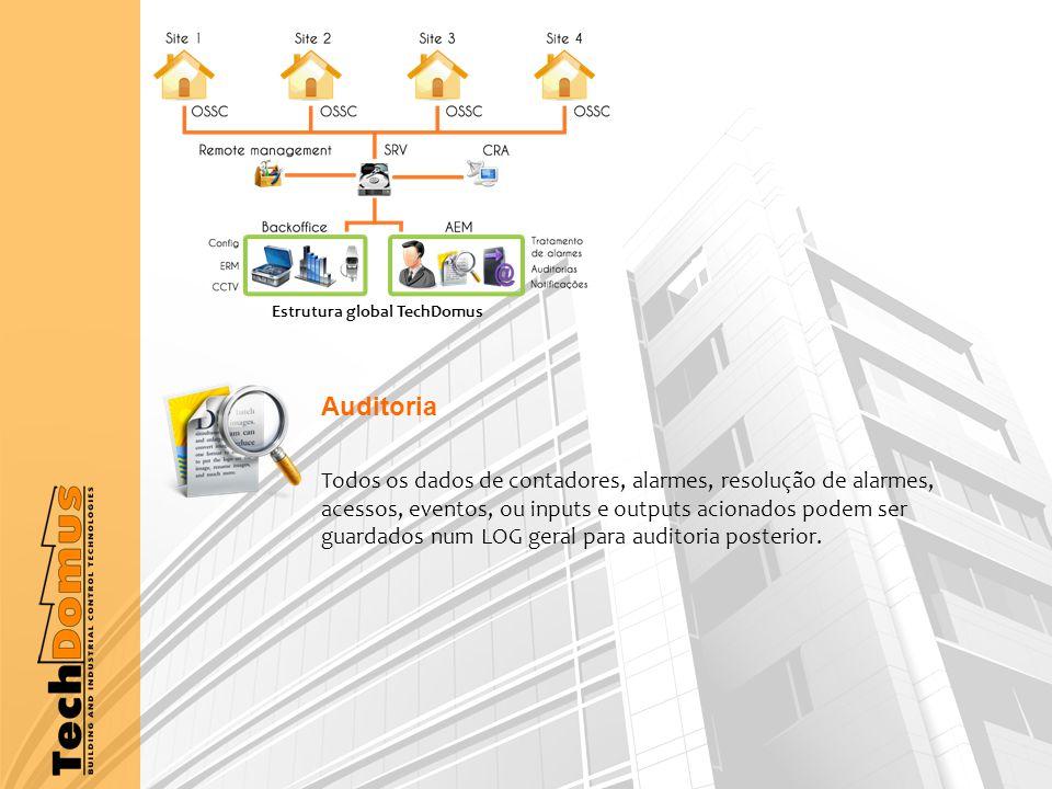 Auditoria Todos os dados de contadores, alarmes, resolução de alarmes, acessos, eventos, ou inputs e outputs acionados podem ser guardados num LOG geral para auditoria posterior.