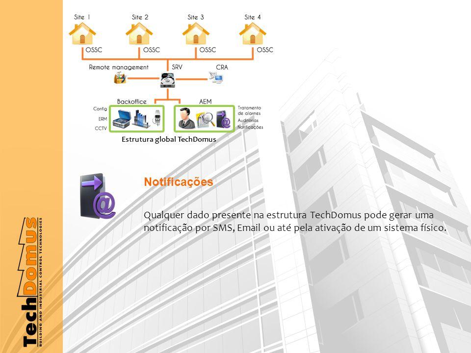 Notificações Qualquer dado presente na estrutura TechDomus pode gerar uma notificação por SMS, Email ou até pela ativação de um sistema físico.