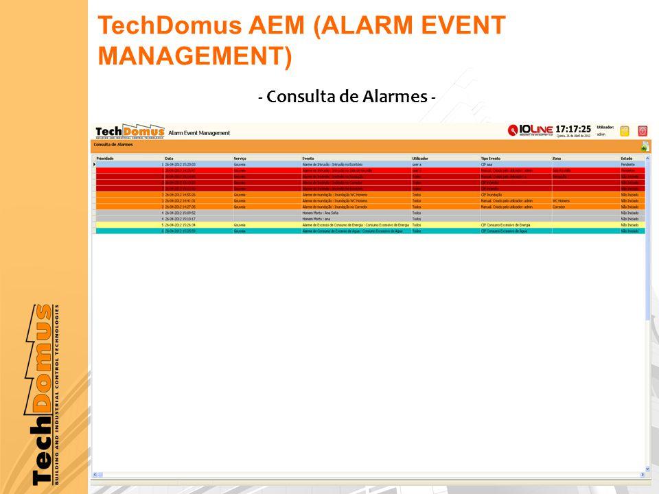 TechDomus AEM (ALARM EVENT MANAGEMENT) - Consulta de Alarmes -