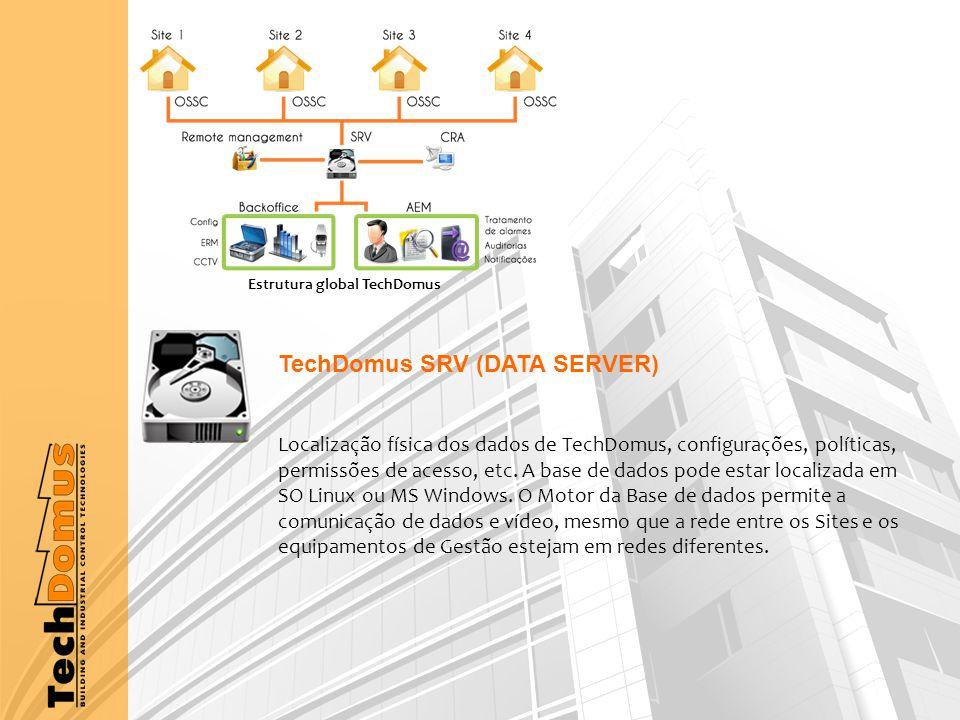 TechDomus SRV (DATA SERVER) Localização física dos dados de TechDomus, configurações, políticas, permissões de acesso, etc.