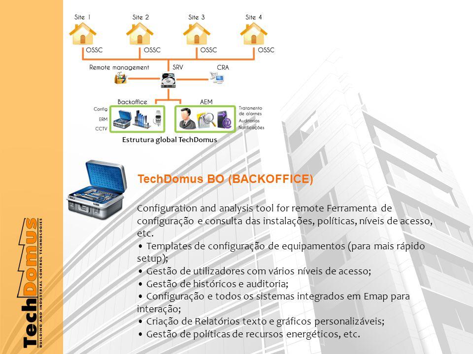 TechDomus BO (BACKOFFICE) Configuration and analysis tool for remote Ferramenta de configuração e consulta das instalações, políticas, níveis de acesso, etc.