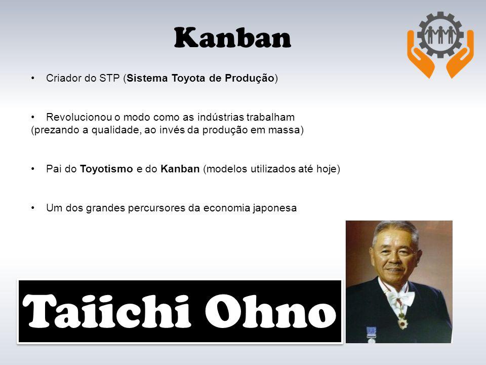 Taiichi Ohno Kanban Criador do STP (Sistema Toyota de Produção) Revolucionou o modo como as indústrias trabalham (prezando a qualidade, ao invés da pr