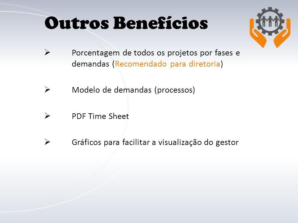  Porcentagem de todos os projetos por fases e demandas (Recomendado para diretoria)  Modelo de demandas (processos)  PDF Time Sheet  Gráficos para