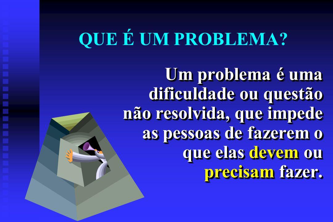 COMO IDENTIFICAR O PROBLEMA.O QUE SUGERE QUE HÁ REALMENTE UM PROBLEMA.