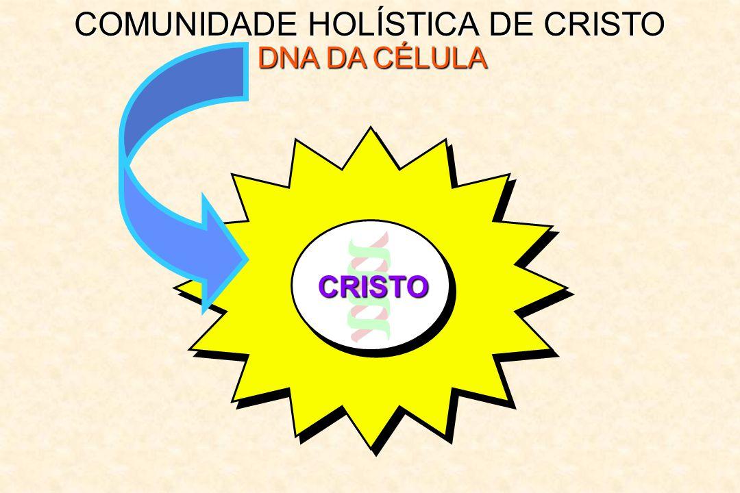 COMUNIDADE HOLÍSTICA DE CRISTO DNA DA CÉLULA CRISTO