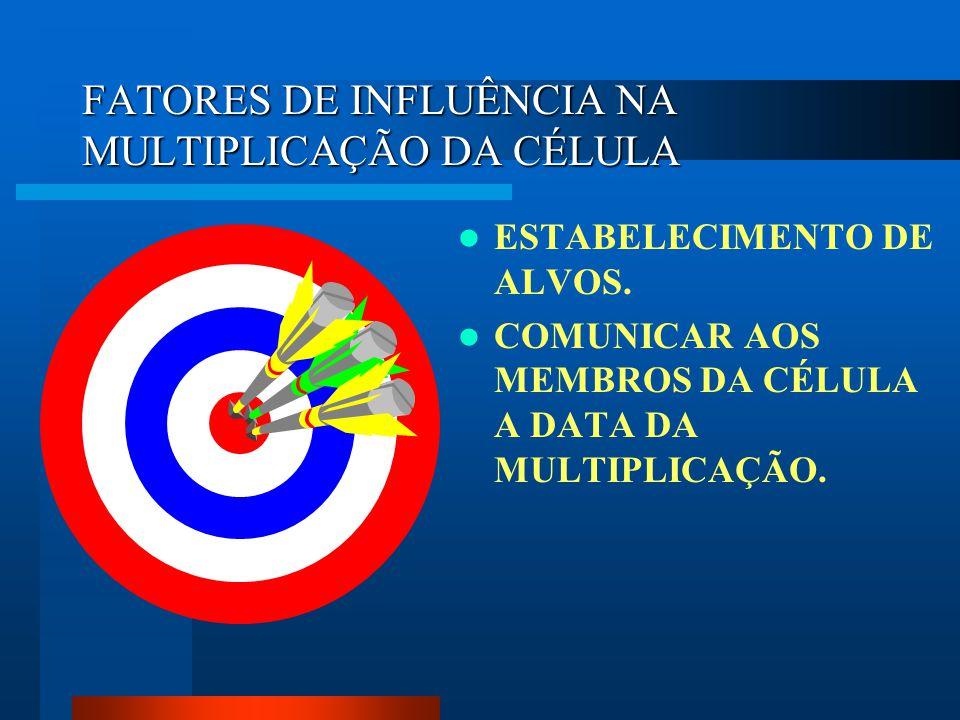 FATORES DE INFLUÊNCIA NA MULTIPLICAÇÃO DA CÉLULA ESTABELECIMENTO DE ALVOS. COMUNICAR AOS MEMBROS DA CÉLULA A DATA DA MULTIPLICAÇÃO.